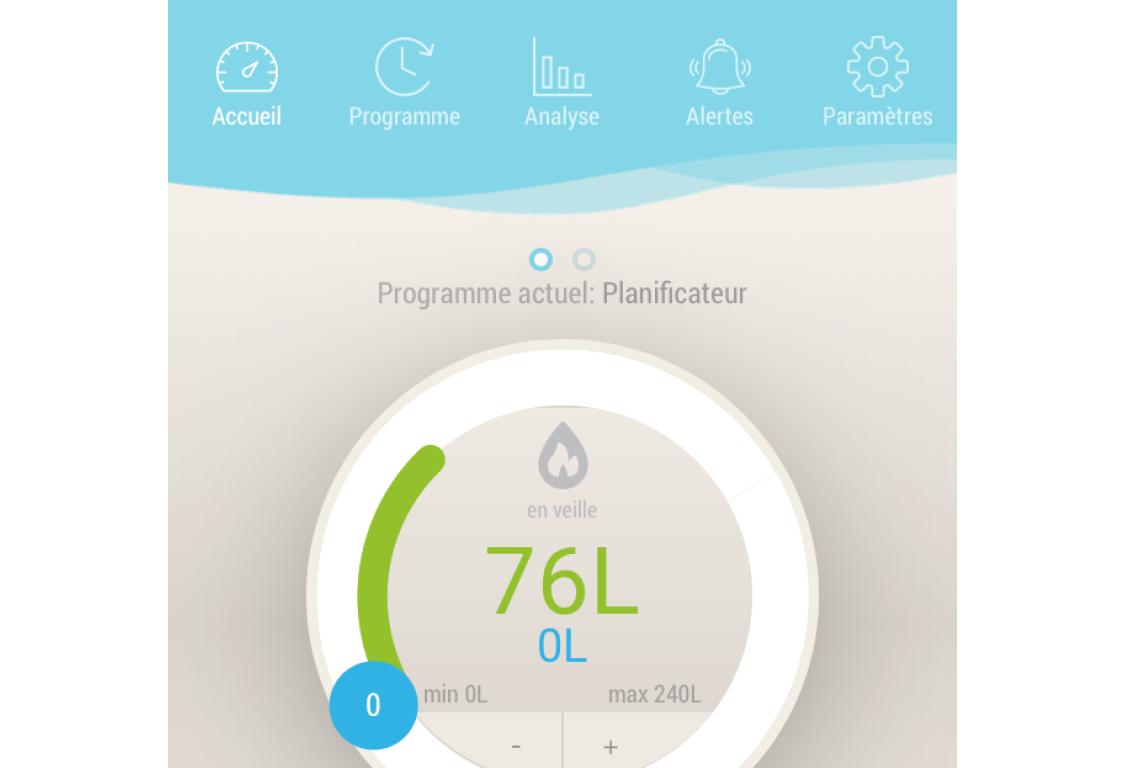 APP MyTwido offre domotique de Twido differentes et intelligente